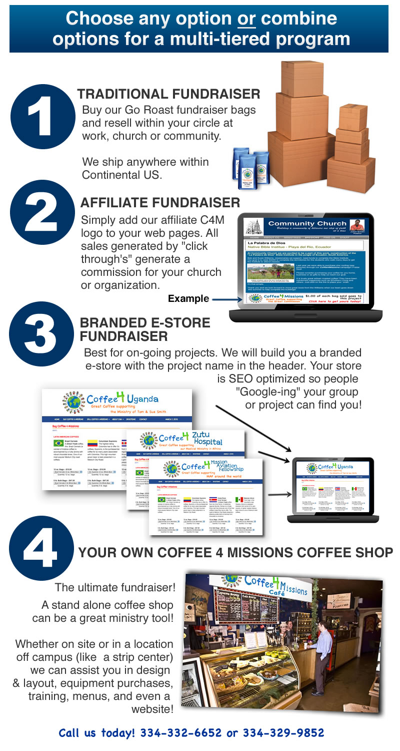 coffee4missions_fundraiser_overview_webpage